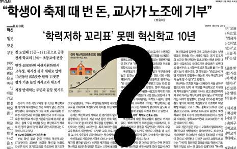 오보와 오버 넘나드는 보수신문의 혁신학교 공격