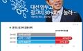 김문수, 경북고·서울대에 수천만 원 광고 지출