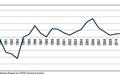 미국 경제제재 푼 쿠바의 경제개혁 역사