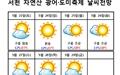 """[축제&날씨] """"충남 마량포로 광어·도미 맛보러 오세요"""""""