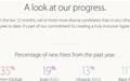 트위터·애플은 '공개', 한국 이통사들은 '외면'