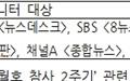 매섭게 정부 비판한 JTBC, 단연 '군계일학'