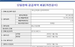 기업은행, 권선주 행장 남편 기업과 10억 이상 계약