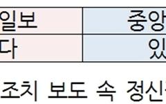 정신질환자 인권 외면한 '동아·조선'