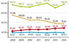 대한민국 제조업 위기, 진짜 속사정도 그럴까?