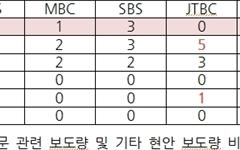 '박유천 성추문'에 이성 잃은 '채널A'