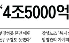 '쌍용차 사태' 아전인수격으로 끌어다 쓰는 조중동