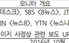 MBC는 '사전접촉설', MBN은 '쪽지설'