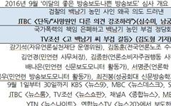 백남기씨 부검 보도, JTBC와 TV조선의 차이
