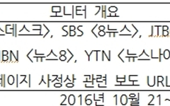 KBS·MBC의 수상한 '태세 전환', TV조선 '아직'