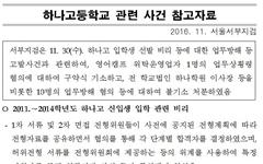 하나고 입시 부정 무혐의 처분, 검찰은 재수사해야