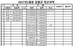 탄핵 정국 '박사모' 후원금 수십억... <조선일보> 광고 등에 지출