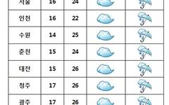 [내일날씨] 전국 점차 흐려져 밤부터 '비'
