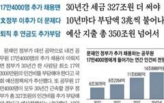 <조선일보>의 논리 '공무원=철밥통=세금도둑'
