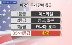 한국 FMS(대외군사판매) 등급이 3.5? 언론의 이상한 오보