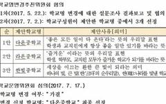 '동서남북' 일제식 이름의 학교들, 새 이름 단다