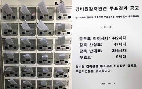 '압도적 반대'로 경비원 해고  막아낸 아파트 주민들
