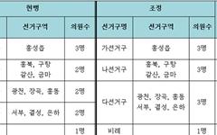 """홍성 기초의원선거구 획정안 """"증원요구에 선거구만 줄었다"""""""