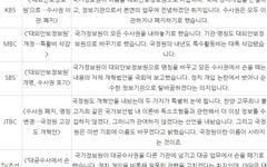 국정원 대공수사권 이관, 평창 올림픽 테러까지 걱정한 채널A
