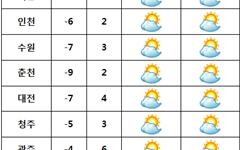 [내일날씨] 한파 주춤… 밤부터 중부 곳곳 '눈'