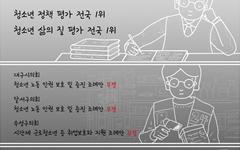 [만평] 청소년 '삶의 질' 높다는 대구의 민낯