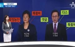 권력기관 개혁방안, '하명 수사'에 집착한 TV조선·채널A