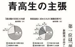 일본 새 수능의 첫 예비시험 논술형 문제 살펴보니