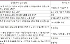 중앙일보 발 '블랙리스트'몰이... '조동문' 합세
