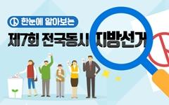 6·13 선거 인천 기초단체장 시·구의원 후보 윤곽 드러나