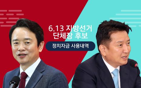 '직원 퇴직금 적립' 남경필  '간담회 1153회' 김영환