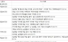 중앙일보, 작정하고 '이재명 욕설' 띄우기