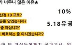완벽한 가짜뉴스인 '5·18민주유공자 특혜설'