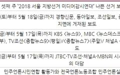 '원희룡 피습'에 '육영수 피격' 비유한 TV조선
