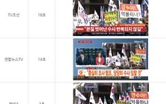 고 노회찬 의원 모독 피켓 18초 간 보여준 TV조선