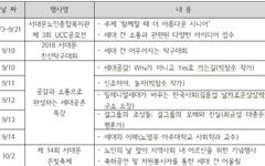 서대문노인종합복지관, 9월 한달 동안 '세대공존 페스티벌' 연다
