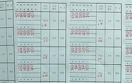 5백시간 근무 '조작', 대목 챙긴 천안-논산 고속도로