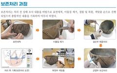 부산 영선동 '토기 융기문 발' 무늬는 무엇을 새긴 것일까