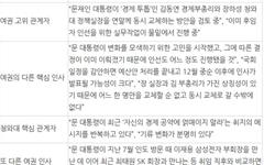 카더라 끝판왕, '중앙'의 '김동연.장하성 교체설'