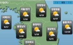 [주말날씨] 전국 맑고 쌀쌀... 당분간 추워요