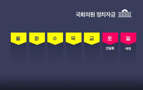 2017년 국회의원들의 주말 정치자금 사용법