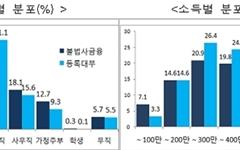 """불법사채 이용자 52만명... """"빚 갚기 어렵다"""""""