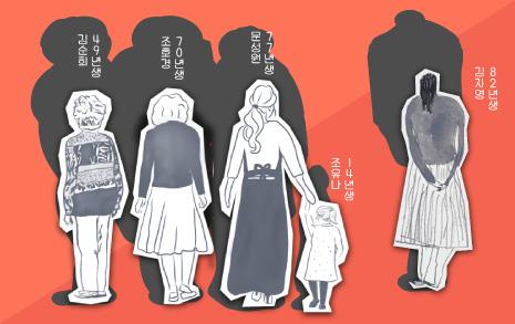 49년생 김순희, 70년생 조호경, 77년생 문성원, 2014년생 조유나