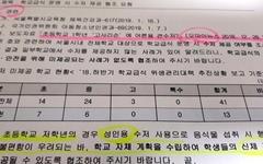 """""""초등학생에 맞는 수저 제공을..."""" 서울시교육청 첫 공문"""