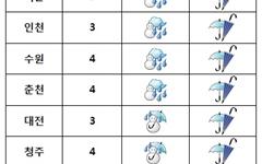 [날씨] 19일 전국 흐리고 눈·비, 기온 평년보다 높아
