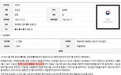 일본 경찰 보고서 베낀 한국 독립운동사 기록