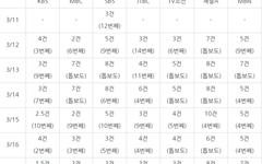 정준영 기사 삭제한 채널A, 한류 걱정하는 김주하 앵커