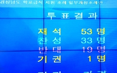 """""""경남도가 학교급식 감사"""" 홍준표 전 경남지사 시절 조례 삭제"""