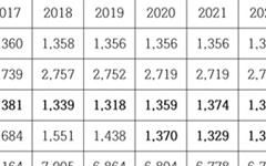 학급당 학생 수를 OECD 평균 수준 이상으로 끌어올려야