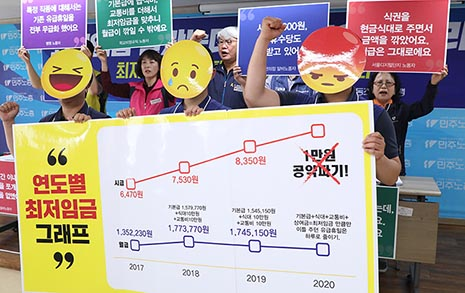 """내년 적정 최저임금은? """"동결"""" 35% - """"경제성장률 인상"""" 18% - """"10% 이상"""" 14%"""