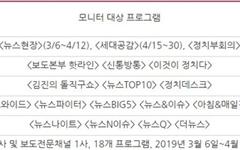 종편-YTN 최다 출연 패널, '자유한국당 대변하는 김병민'